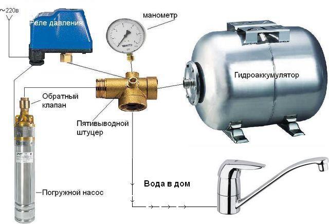 shema-podklyucheniya-gidroakkumulyatora