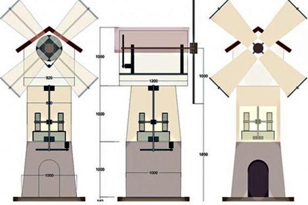 Схема устройства декоративной ветряной мельницы