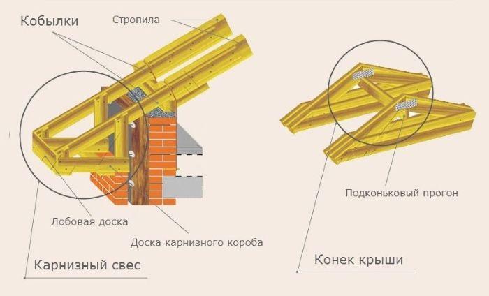 Кобылки_и_конек_1