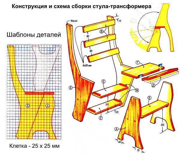 Стул стремянка трансформер своими руками чертежи