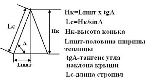 расчеты8