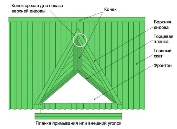 слуховое_окно_