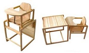 Стульчик для кормления своими руками: чертежи и размеры детского самодельного стульчика из дерева, фото