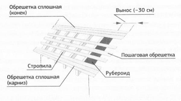 схетматично3
