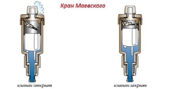 kran-maevskogo-otkryt-zakryt5555