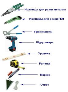 инструменты для создания полок