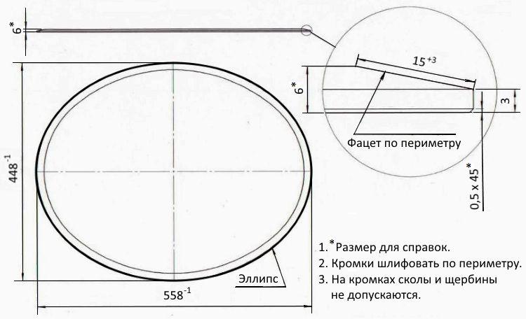 Схема раскроя и обработки края стеклянной столешницы овальной формы.
