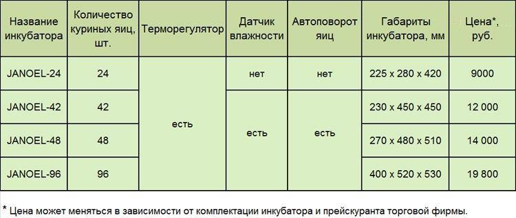Таблица_сравнение_моделей_1