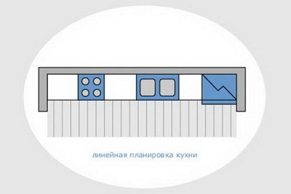 линейка6666