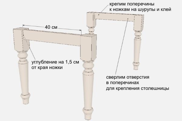 Основание_и_ножки