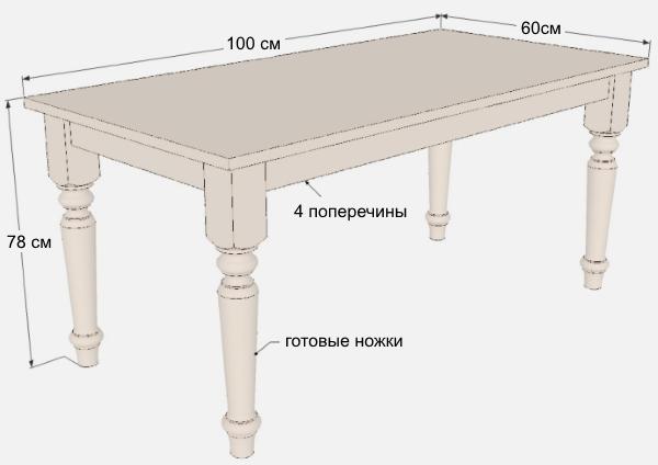 Размеры_стола