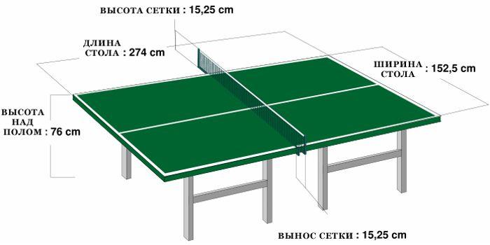 Razmery_tennisnogo_stola