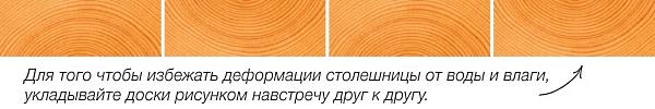 Соединение_досок