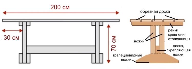 Стол1_размеры