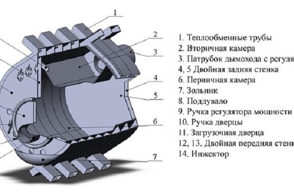 печи булерьян инструкция по эксплуатации img-1
