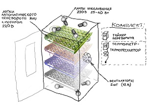 shema_samodelnogo_incubatora3333
