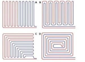 Возможные схемы укладки труб