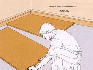 Шумоизоляция пола в квартире пеноплексом