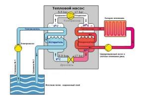 Схема работы теплового насоса вода вода