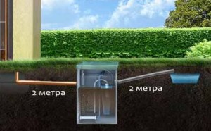 Септик Топас 5 в процессе очистки воды