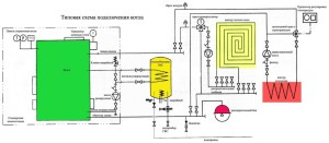Схема обвязки пеллетного котла (нажмите для увеличения)