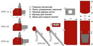 Конструктивные элементы теплогенератора (нажмите для увеличения)