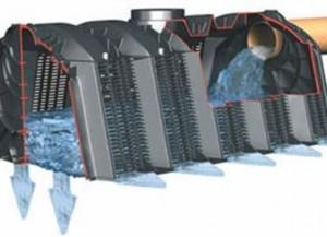 В разрезе корпуса виден принцип работы инфильтратора. Подающиеся в корпус сточные воды фильтруются слоем песка и щебня. Таким способом происходит доочитска жидких бытовых отходов