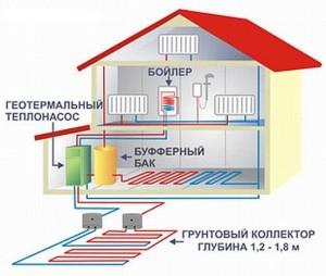 Подключение теплового насоса к дому (нажмите для увеличения)