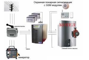 Схема подключения ИБП к газовому котлу. (Для увеличения нажмите)