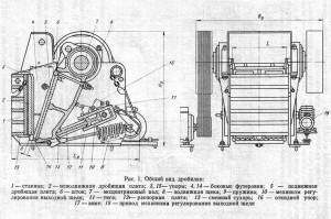 Схема дробилки СМД 111. (Для увеличения нажмите)