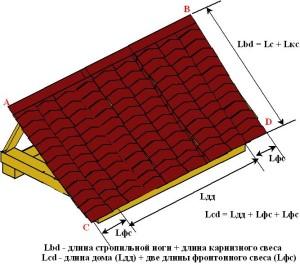 расчет площади крыши (нажмите для увеличения)