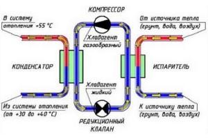Принципиальная схема для сборки теплонасоса своими руками