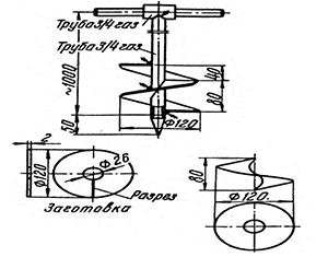 Типовой чертеж инструмента (нажмите, чтобы увеличить)