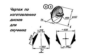 Чертеж по изготовлению окучника (нажмите, чтобы увеличить)