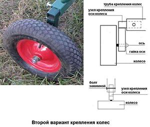 Схема крепления колес (нажмите, чтобы увеличить)