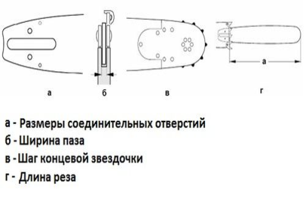 Схема цепи бензопилы