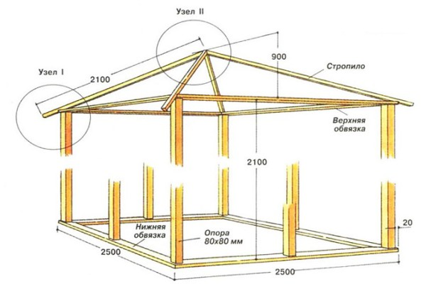Чертёж-схема деревянного шатра