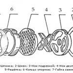 Схема строения набора для мелкого измельчение