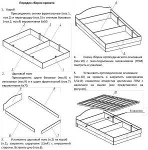 Порядок сборки кровати (нажмите для увеличения)