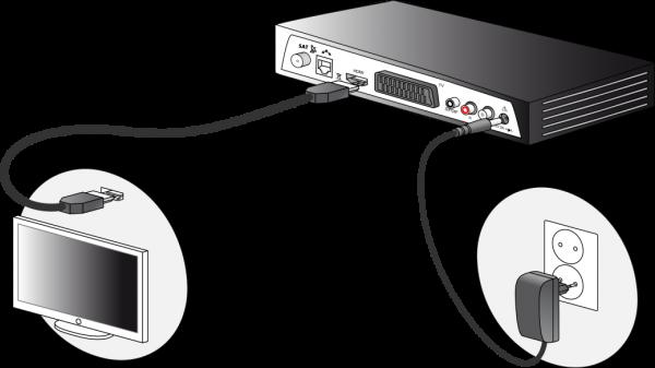 подключение приставки к сети